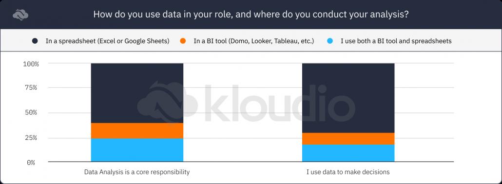 data-driven decision-making report