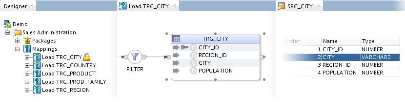 etl tools oracle data integrator