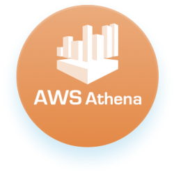AWS Athena - enterprise